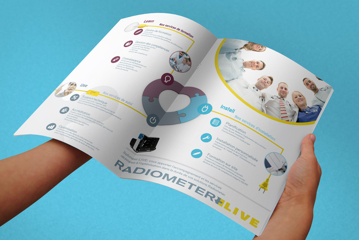 Brochure Design - Inside View