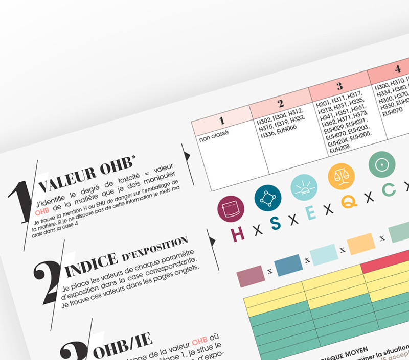 researcher user manual design